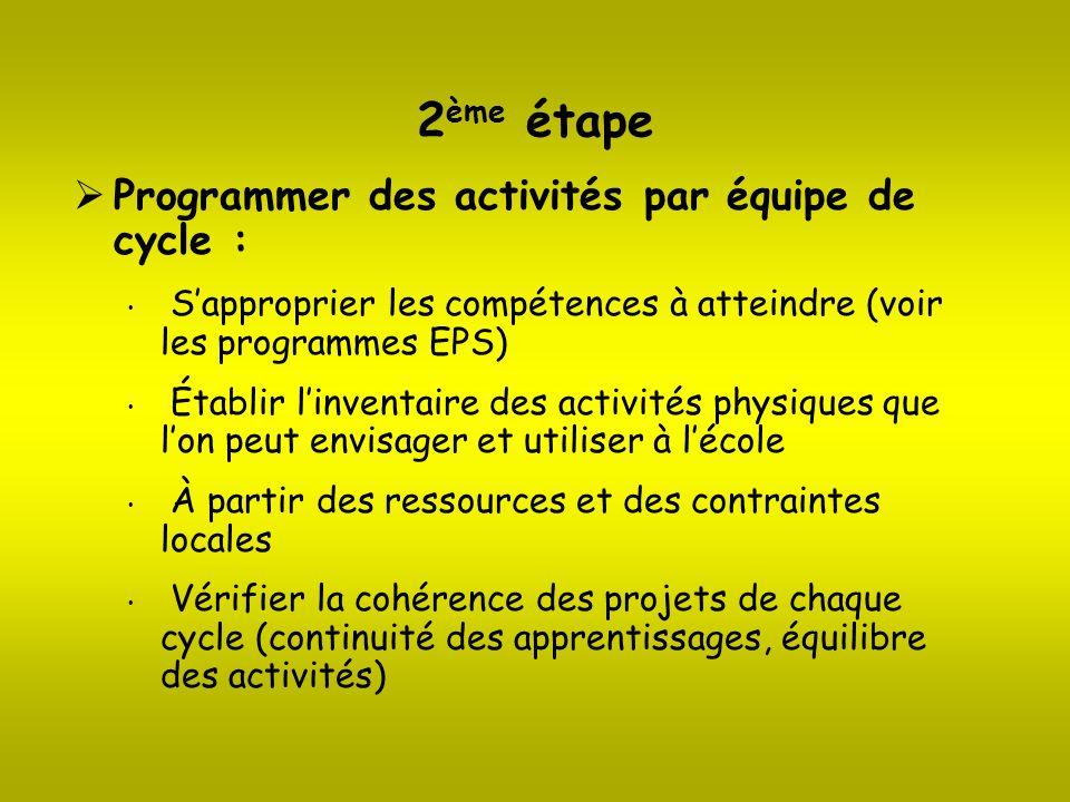 2ème étape Programmer des activités par équipe de cycle :