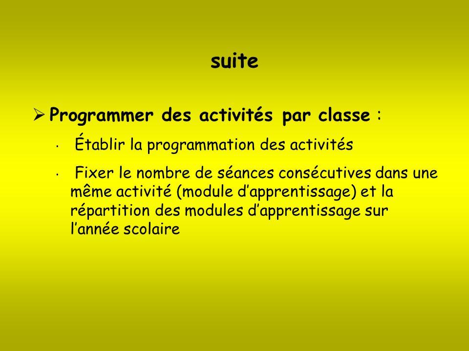 suite Programmer des activités par classe :