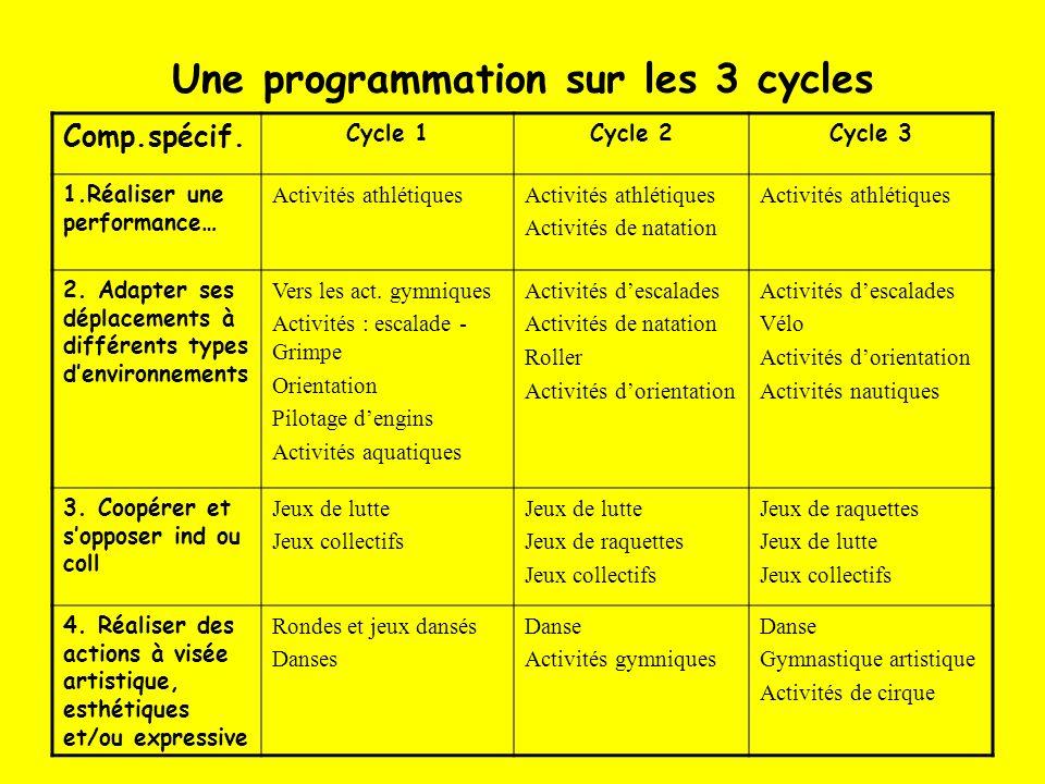 Une programmation sur les 3 cycles