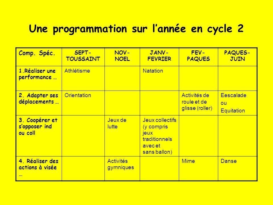 Une programmation sur l'année en cycle 2