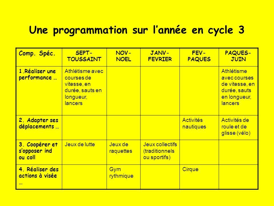 Une programmation sur l'année en cycle 3