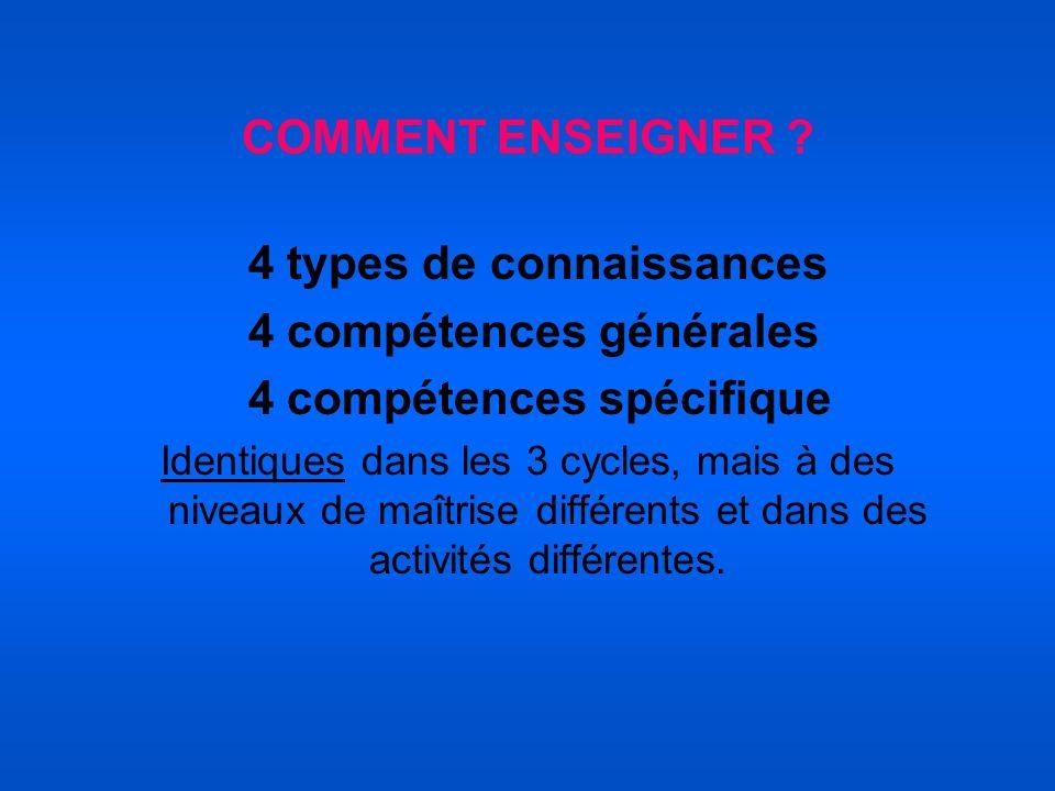 4 types de connaissances 4 compétences générales