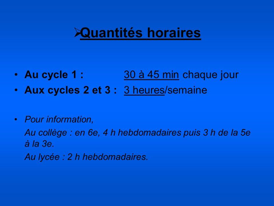 Quantités horaires Au cycle 1 : 30 à 45 min chaque jour