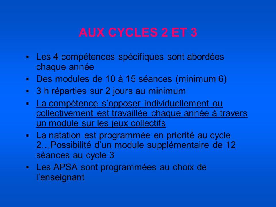 AUX CYCLES 2 ET 3 Les 4 compétences spécifiques sont abordées chaque année. Des modules de 10 à 15 séances (minimum 6)