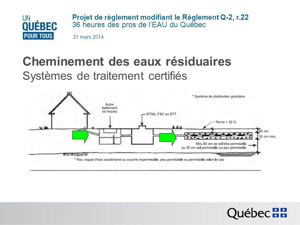 Cheminement des eaux résiduaires Systèmes de traitement certifiés