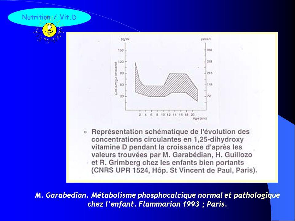 Nutrition / Vit.D M. Garabedian. Métabolisme phosphocalcique normal et pathologique chez l'enfant.