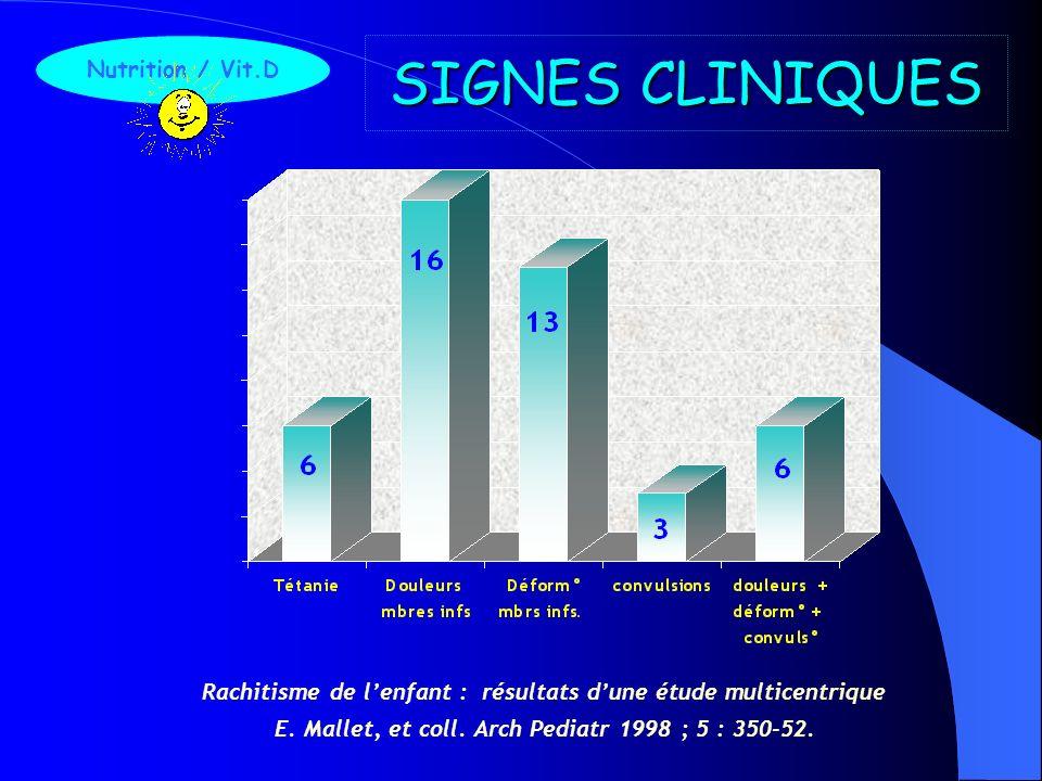Nutrition / Vit.D SIGNES CLINIQUES. Rachitisme de l'enfant : résultats d'une étude multicentrique.