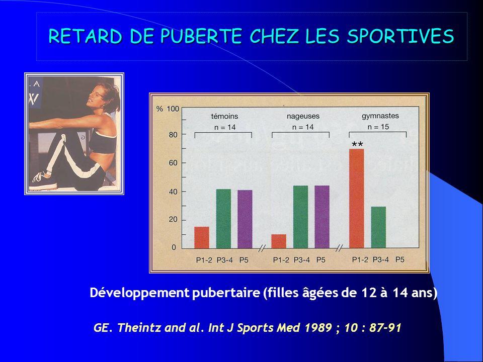 RETARD DE PUBERTE CHEZ LES SPORTIVES