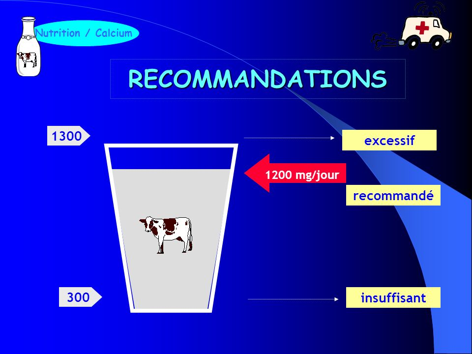 RECOMMANDATIONS 1300 excessif recommandé 300 insuffisant 1200 mg/jour