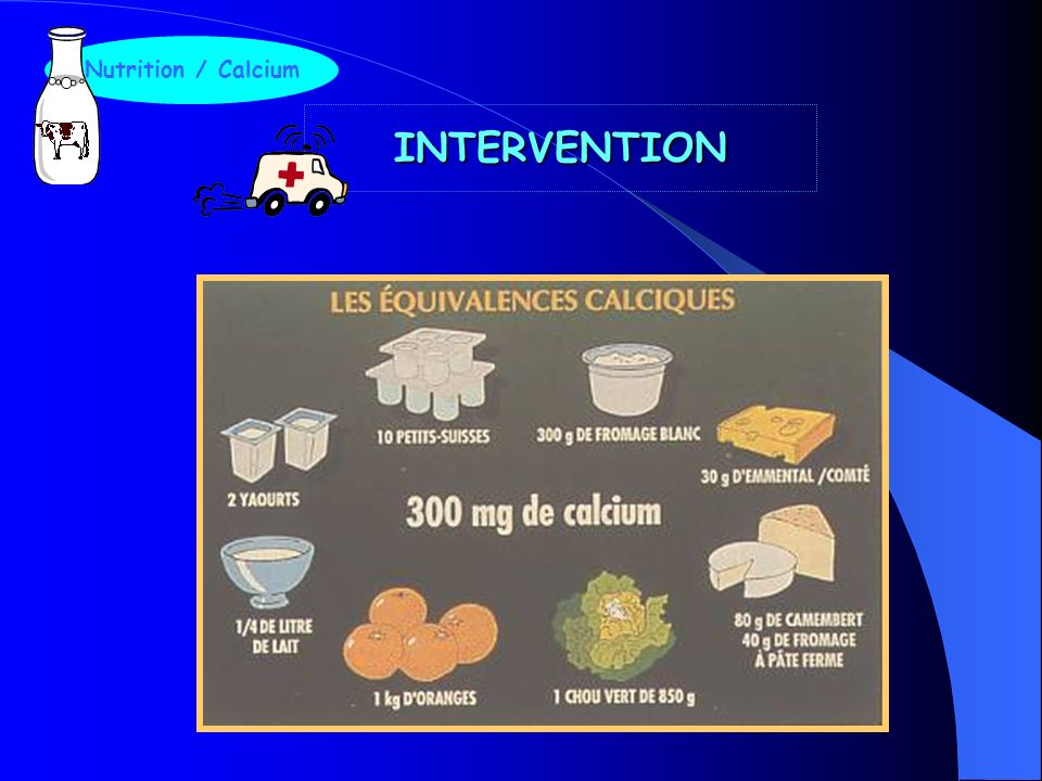 Nutrition / Calcium INTERVENTION