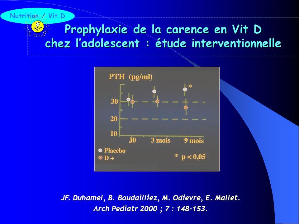 Prophylaxie de la carence en Vit D