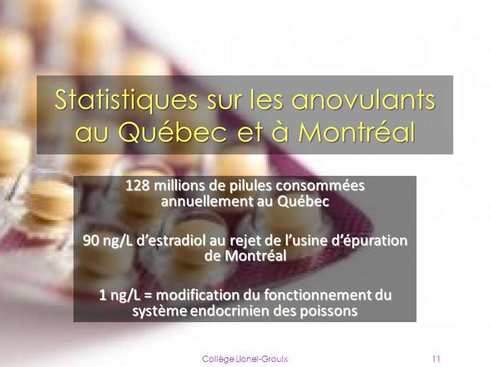 Statistiques sur les anovulants au Québec et à Montréal