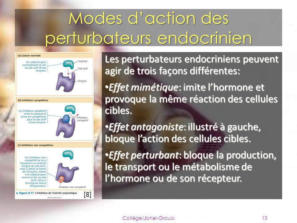 Modes d'action des perturbateurs endocrinien
