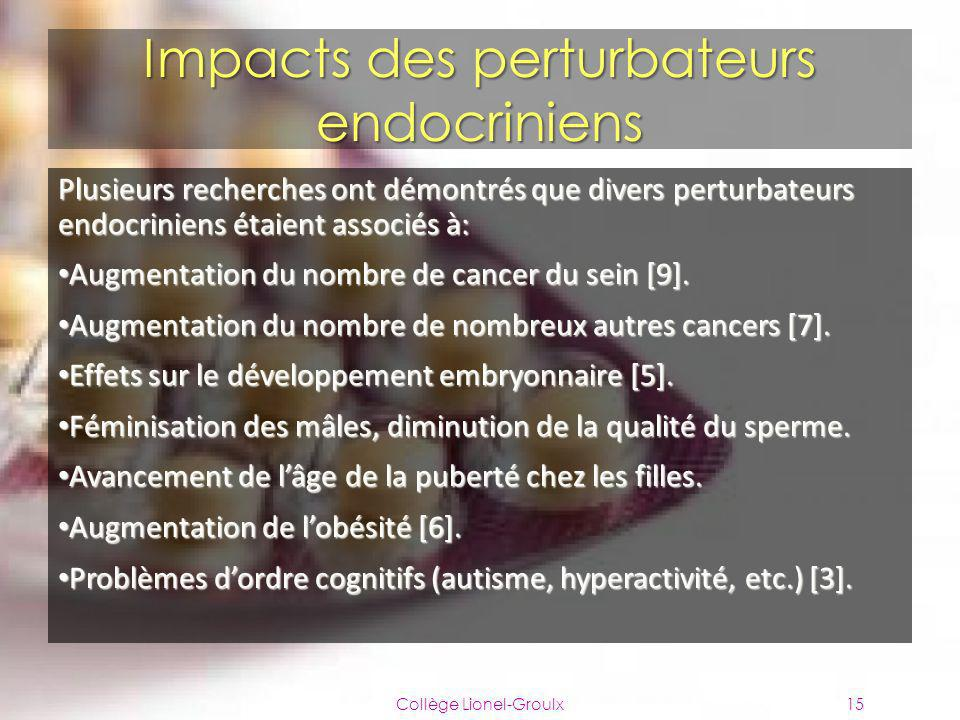 Impacts des perturbateurs endocriniens