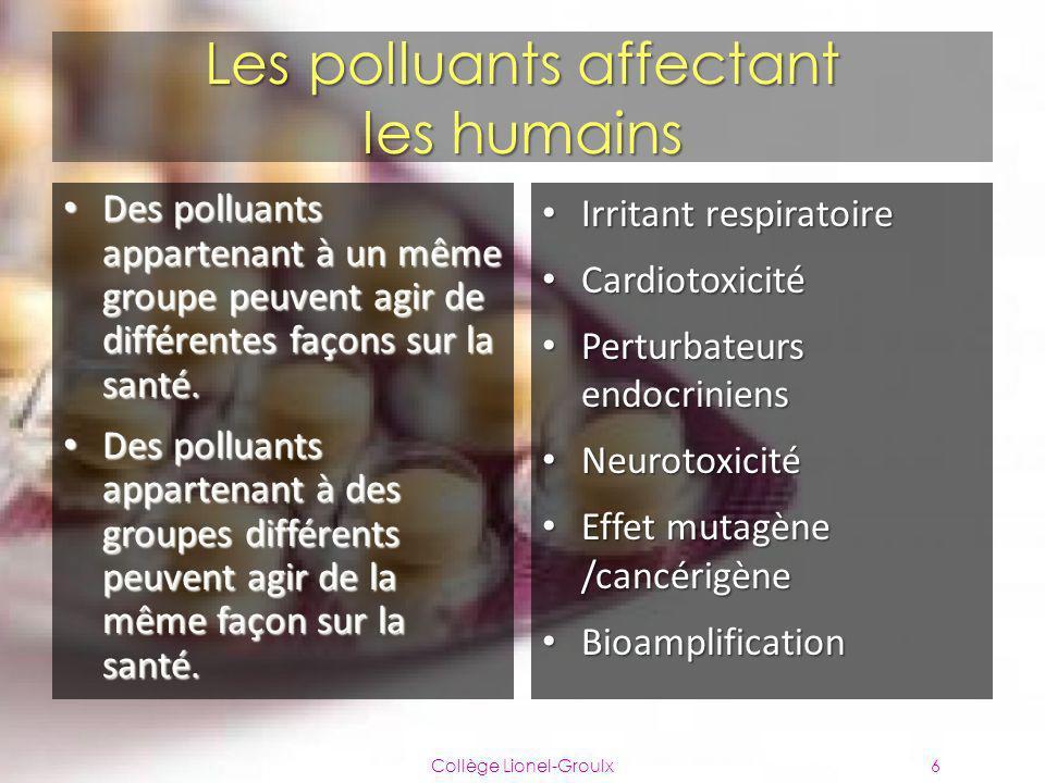 Les polluants affectant les humains