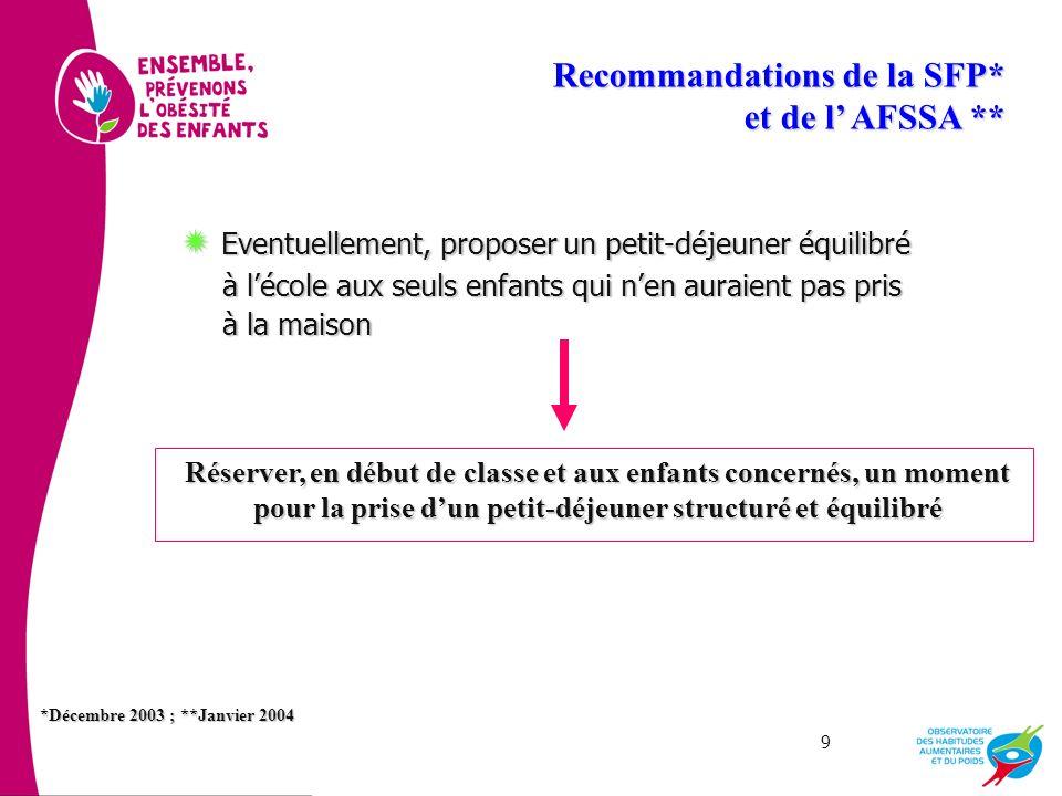 Recommandations de la SFP* et de l' AFSSA **