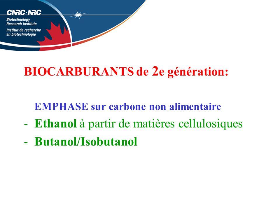 BIOCARBURANTS de 2e génération:
