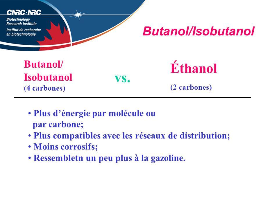 Éthanol vs. Butanol/Isobutanol Butanol/ Isobutanol