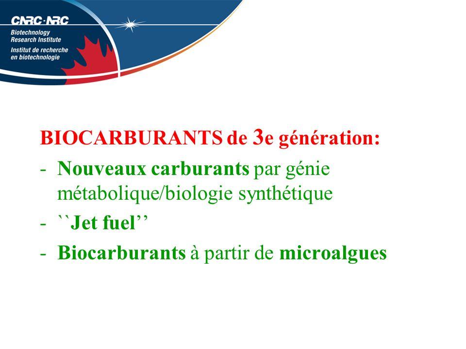 BIOCARBURANTS de 3e génération: