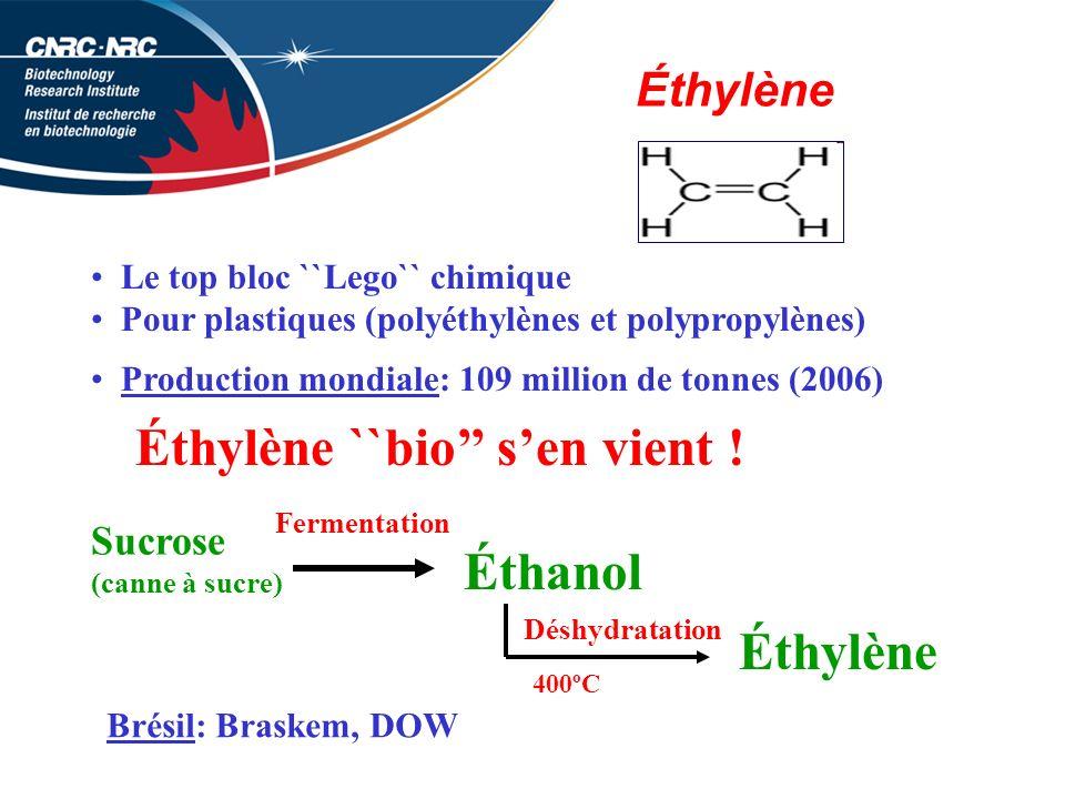 Éthylène ``bio'' s'en vient !
