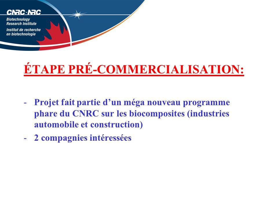 ÉTAPE PRÉ-COMMERCIALISATION: