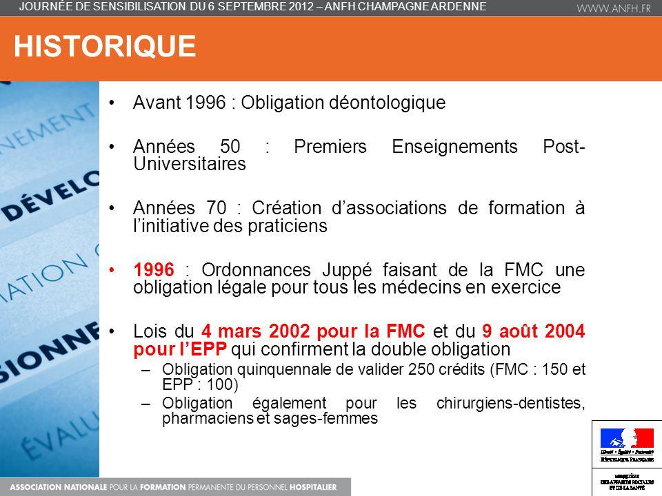 Historique Avant 1996 : Obligation déontologique