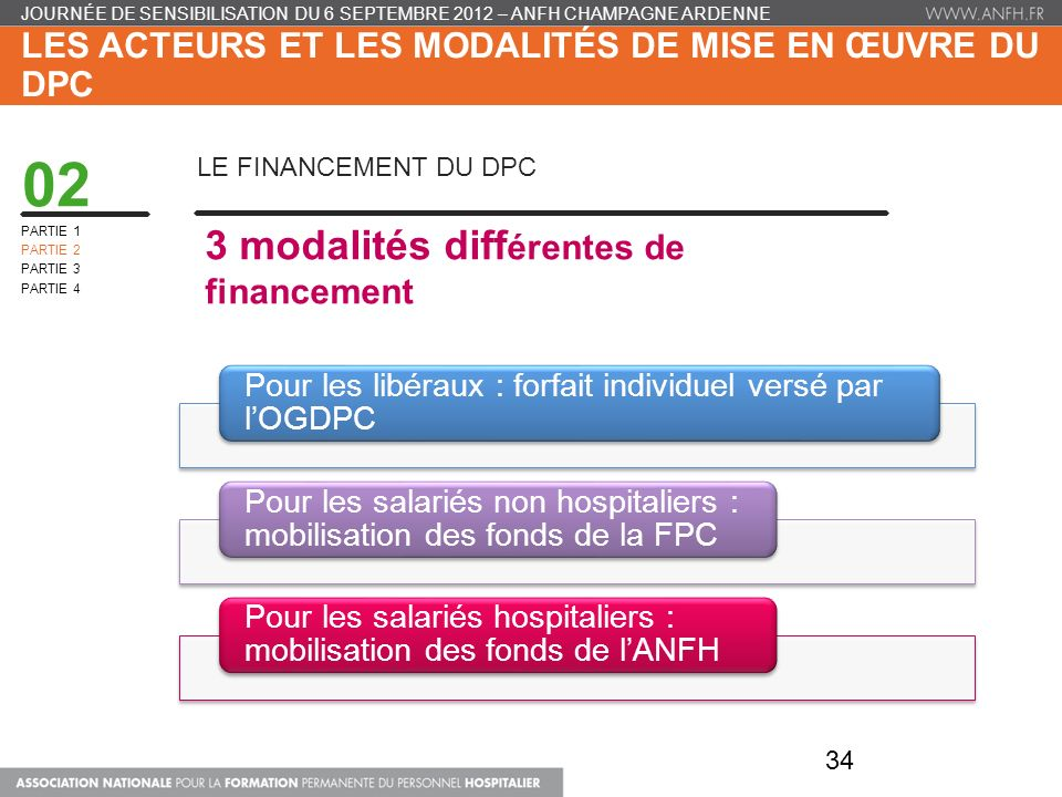 Les acteurs et les modalités de mise en œuvre du DPC