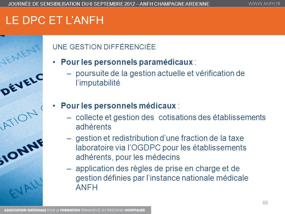 Le dpc et l'anfh Pour les personnels paramédicaux :
