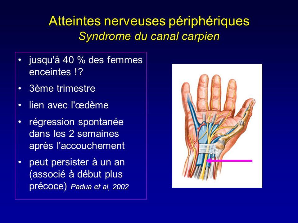 Atteintes nerveuses périphériques Syndrome du canal carpien
