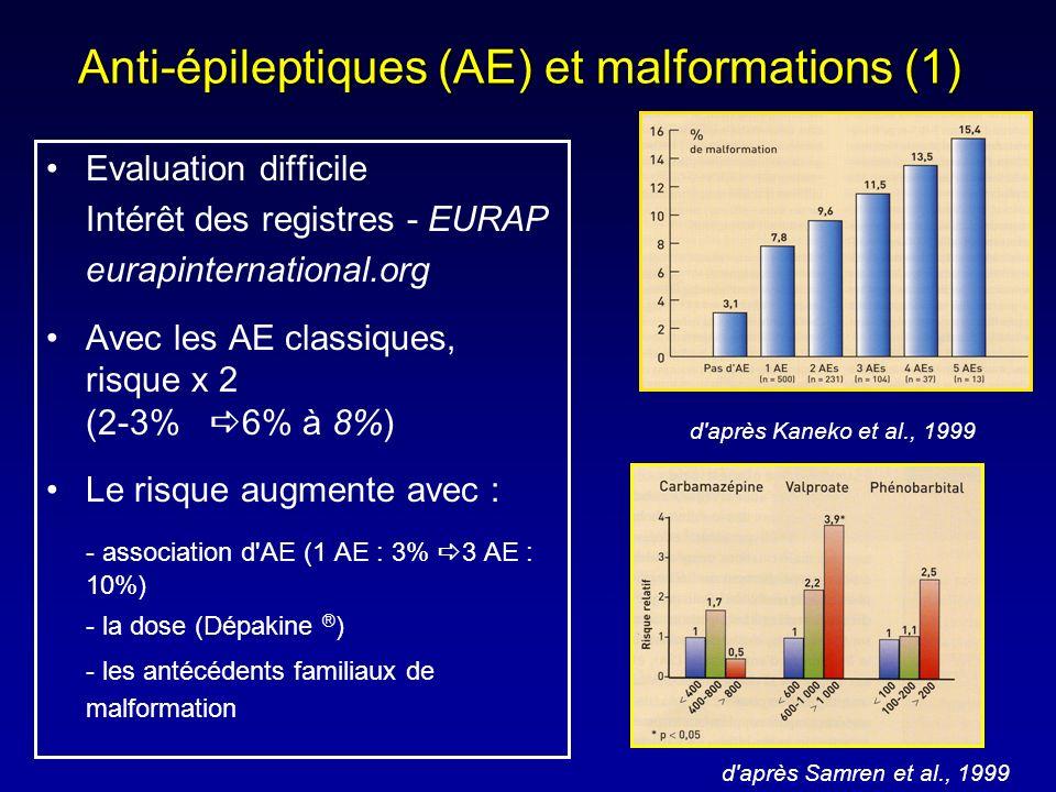 Anti-épileptiques (AE) et malformations (1)