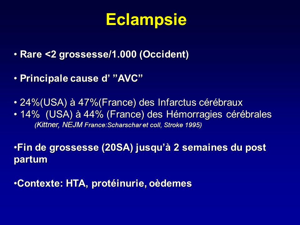 Eclampsie Rare <2 grossesse/1.000 (Occident)