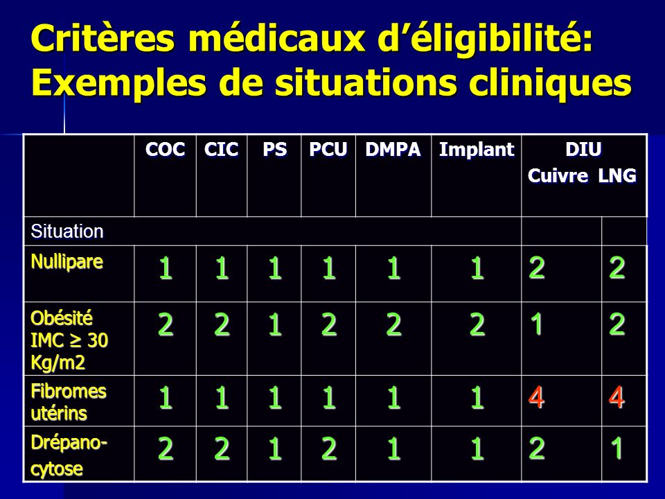 Critères médicaux d'éligibilité: Exemples de situations cliniques