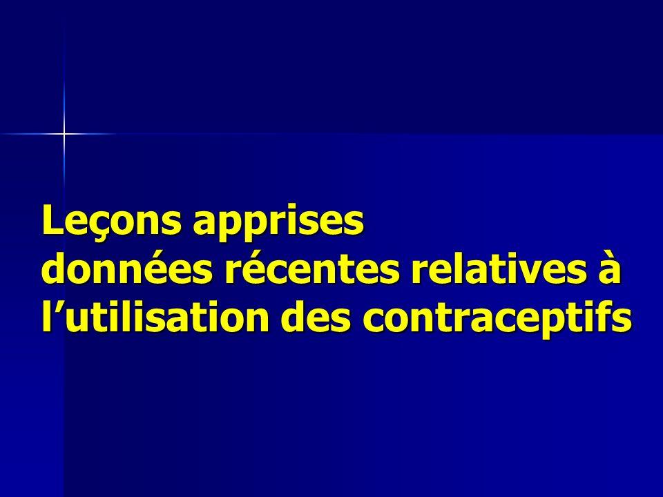 Leçons apprises données récentes relatives à l'utilisation des contraceptifs