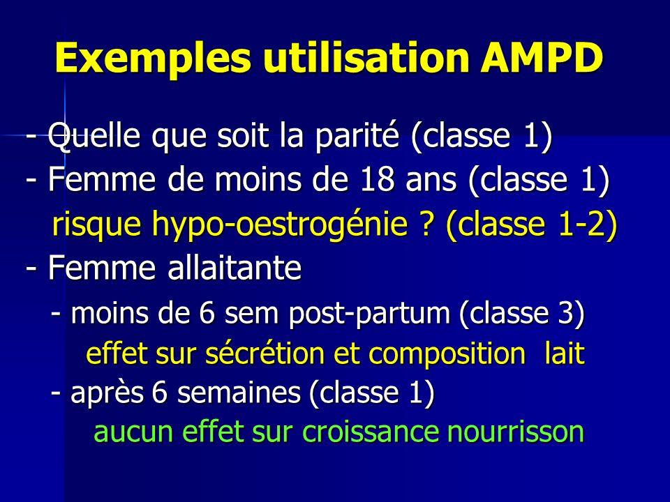 Exemples utilisation AMPD