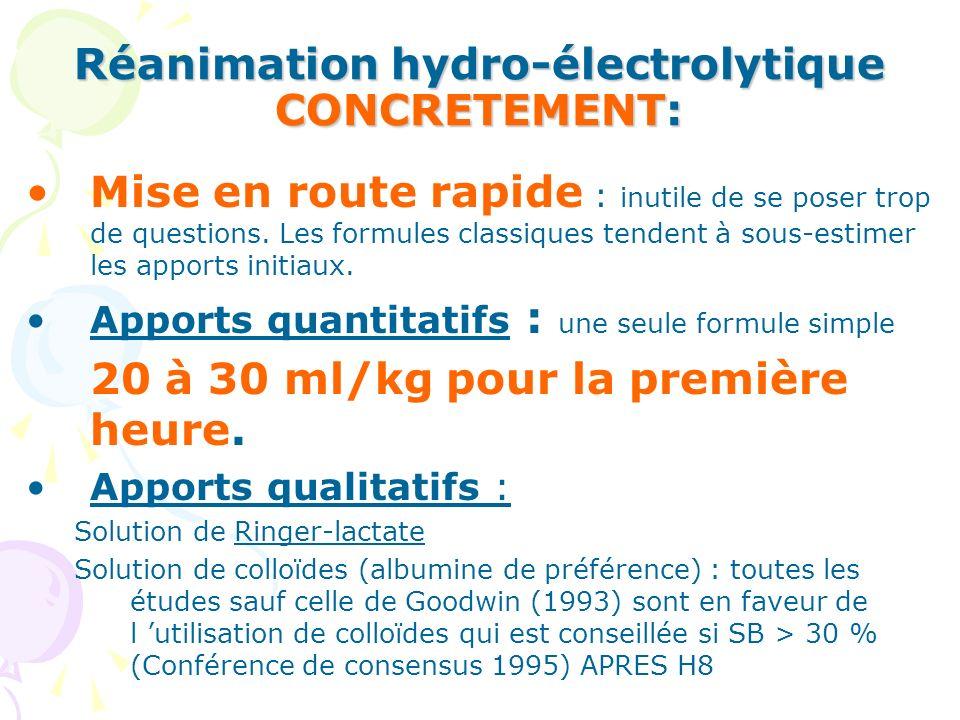 Réanimation hydro-électrolytique CONCRETEMENT: