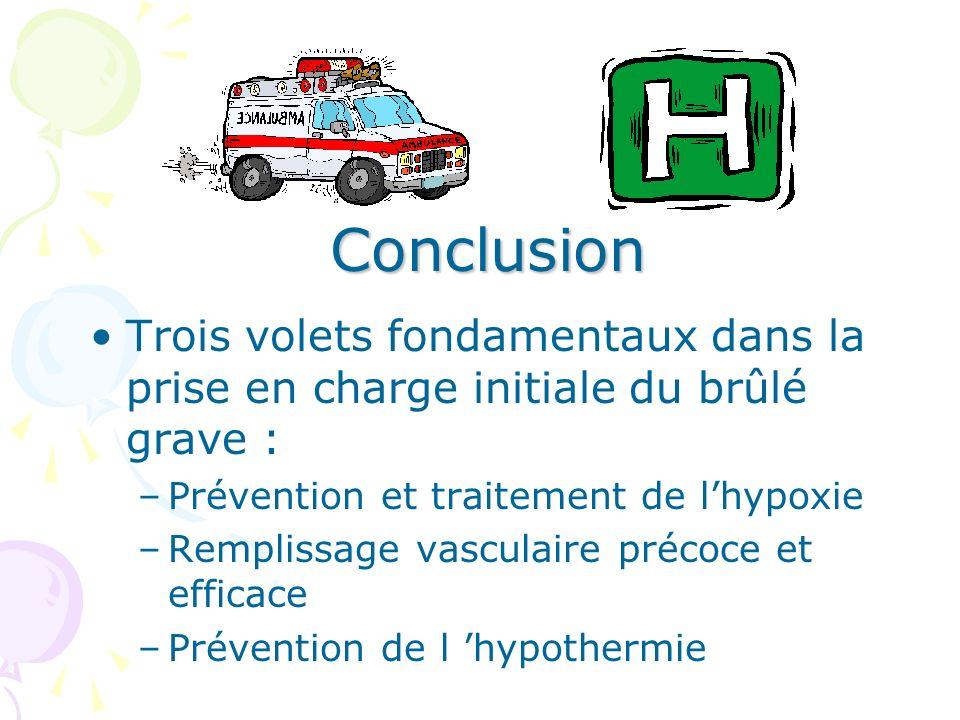 Conclusion Trois volets fondamentaux dans la prise en charge initiale du brûlé grave : Prévention et traitement de l'hypoxie.