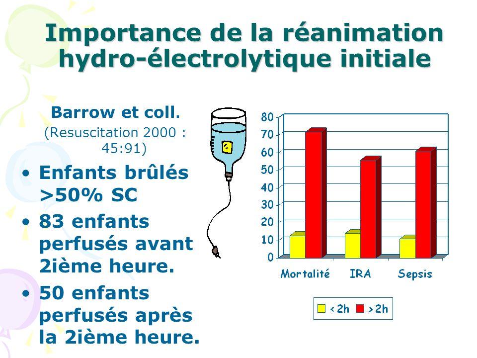 Importance de la réanimation hydro-électrolytique initiale