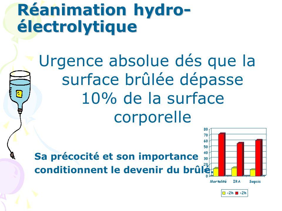 Réanimation hydro-électrolytique