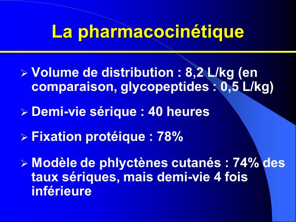 La pharmacocinétique Volume de distribution : 8,2 L/kg (en comparaison, glycopeptides : 0,5 L/kg) Demi-vie sérique : 40 heures.