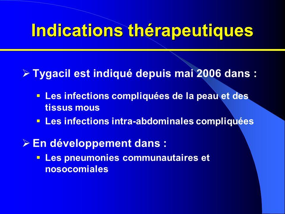 Indications thérapeutiques