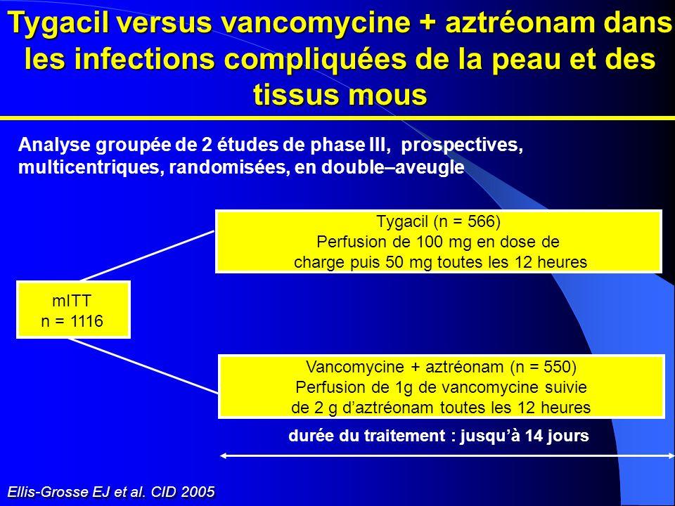 Tygacil versus vancomycine + aztréonam dans les infections compliquées de la peau et des tissus mous