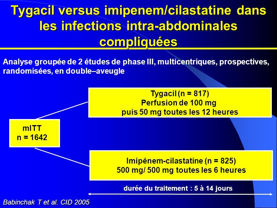 Tygacil versus imipenem/cilastatine dans les infections intra-abdominales compliquées