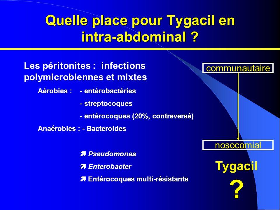 Quelle place pour Tygacil en intra-abdominal