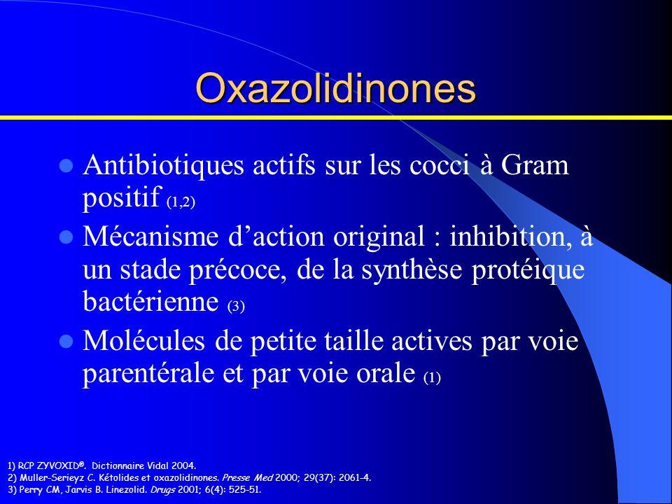 Oxazolidinones Antibiotiques actifs sur les cocci à Gram positif (1,2)