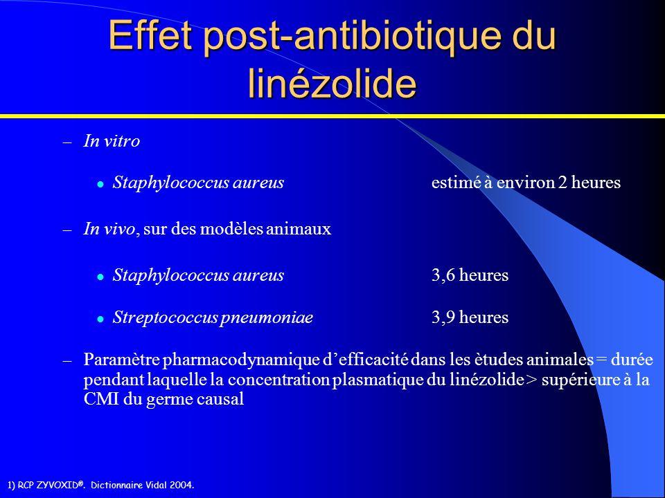Effet post-antibiotique du linézolide