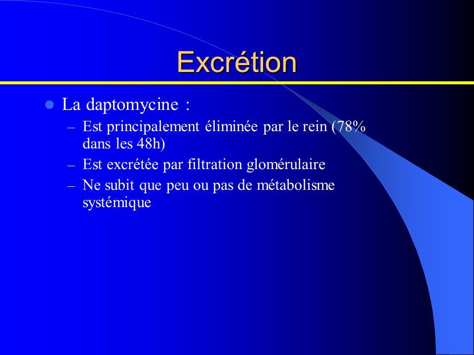 Excrétion La daptomycine :