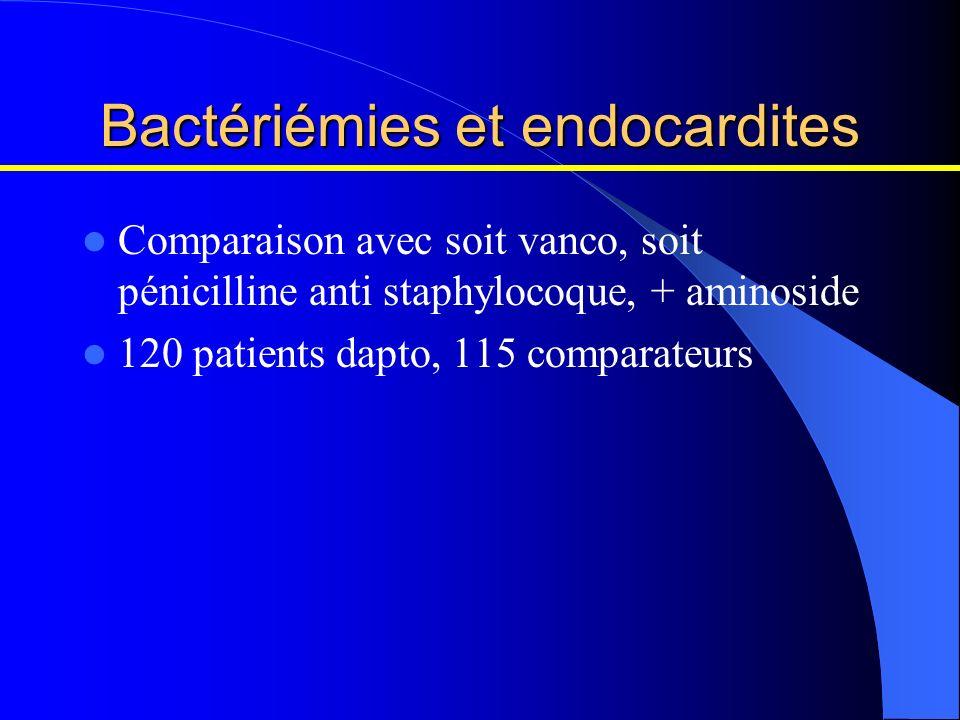 Bactériémies et endocardites