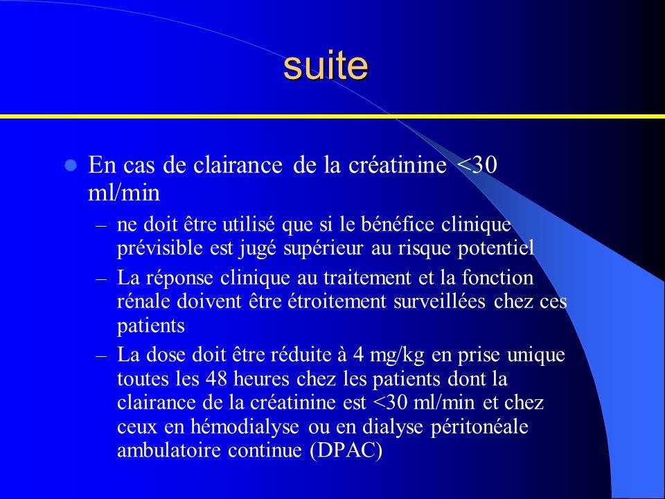 suite En cas de clairance de la créatinine <30 ml/min