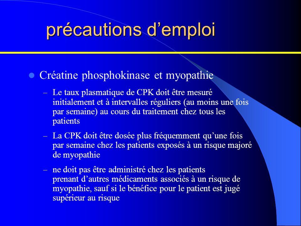 précautions d'emploi Créatine phosphokinase et myopathie
