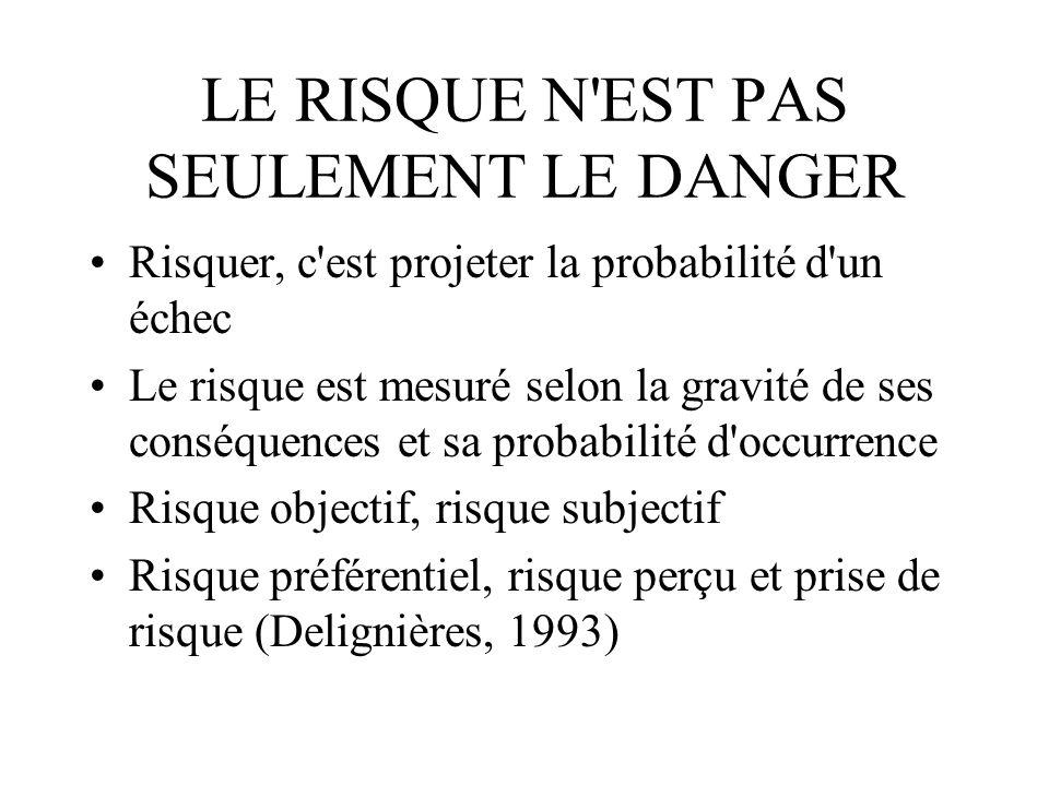 LE RISQUE N EST PAS SEULEMENT LE DANGER